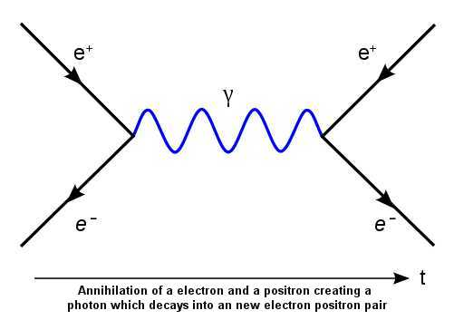 simple-feynman-diagram