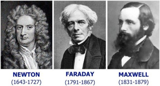 Faraday Maxwell