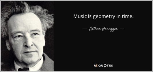 Time geometry